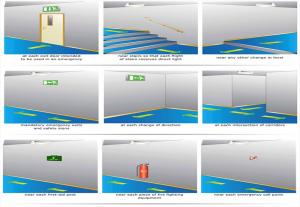 طراحی سیستم های روشنایی اضطراری